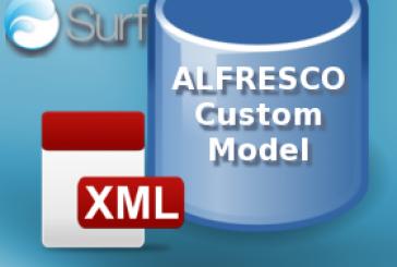 Alfresco Data Model the project ADAMO