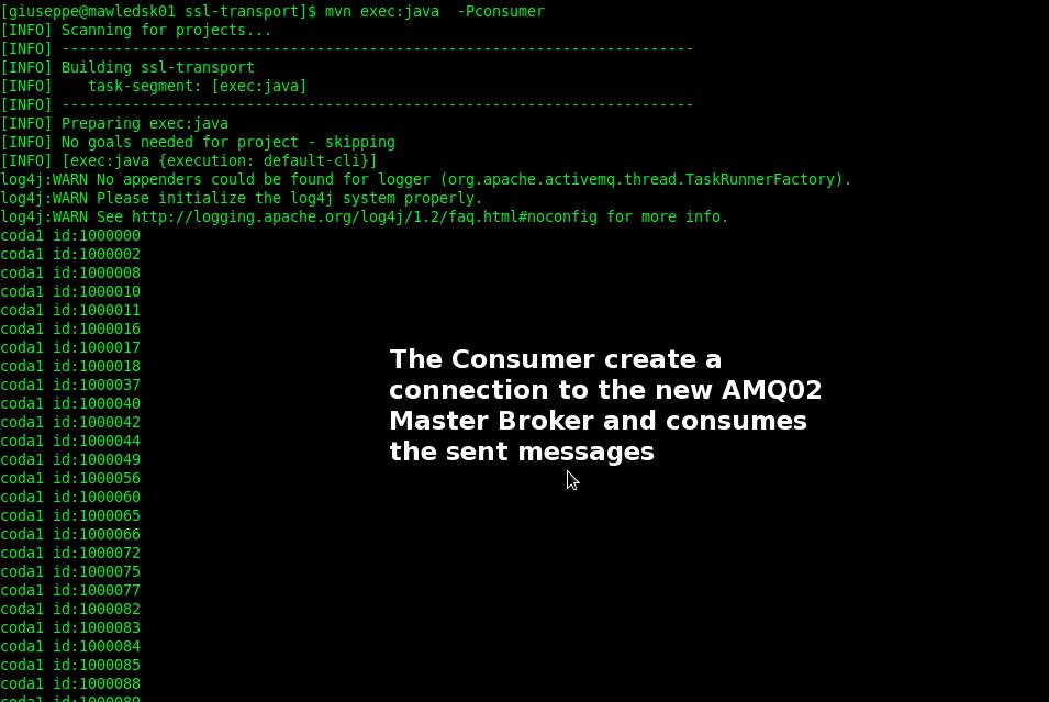 activemq-uc3-consumer