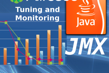 Alfresco, JVM tuning and monitoring with JMX