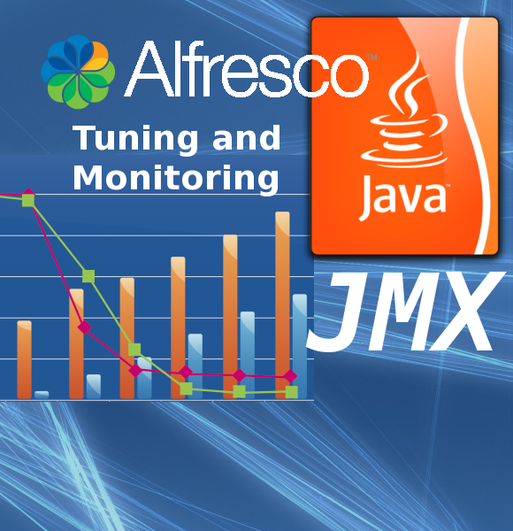 Alfresco JVM tuning and monitoring with JMX - Giuseppe Urso Blog
