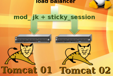 Tomcat load balancing with Apache and mod_jk