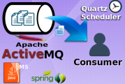 Scheduled Message Consumer on ActiveMQ with Spring DMLC and Quartz