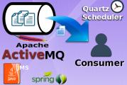 Job Scheduling di Message Consumer su ActiveMQ con Spring DMLC e Quartz