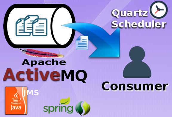 Scheduled Message Consumer on ActiveMQ with Spring DMLC and Quartz