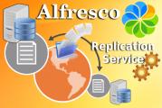 Replica dei contenuti tra due repository Alfresco