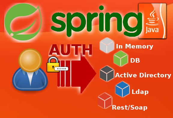 Multiple authentication provider in Spring Security - Giuseppe Urso Blog